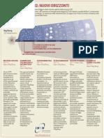 LHC,Particelle Supersimmetriche,Extra Dimensioni e Particelle Di Kaluza-Klein