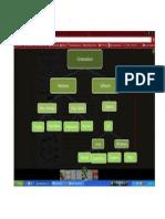 Mapa Conceptual de La PC