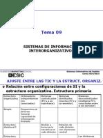 Tema 09 Sistemas de Información Interorganizativos