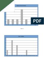 Modelo de Planilha de Controle com Graficos.xls