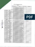 Reporte de Plazas Para Contrato Docente 2015 - 3er Reporte-1