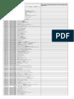 IMO法规规范统计表