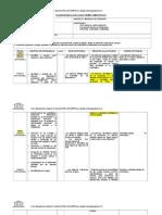 Planificación Clase a Clase Primer Semestre 2015.Docproblemas Del Conocmiento