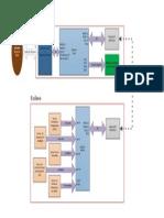 Diagram A DE CONEXION DE DISPOSITIVO DE CONTROL