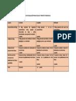 rubrica m4.pdf
