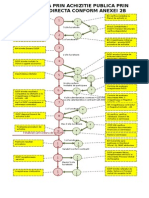 29 14-46-450 - Diagrama Flux Procedura Prin Achizitie Publica Prin Achizitie Directa Conform Anexelor 2a Si 2b
