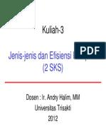 Kuliah 3 Jenis2 & Efsns Komplesi AH