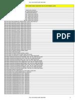 Asset Register IMOR