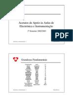 AcetatosPraticosEI_03