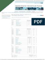 Plan de Estudios. Grado en Ingeniería en Tecnologías Industriales — Escola Tècnica Superior d'Enginyeries Industrial i Aeronàutica de Terrassa — UPC. Universitat Politècnica de Catalunya BarcelonaTech