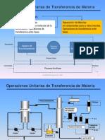 Operaciones Unitarias de Transferencia de Materia-Unidad 1