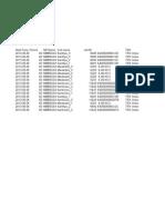 MB Interference Analysis