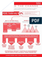 Forbes Making Change Infographic