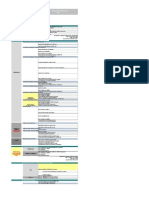 Pruebas Formulas Excel