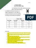 creating tableszodiac