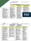 Descriptores Competencias Basicas