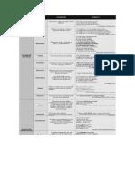 Nuevo Documento Microsoft Office Word