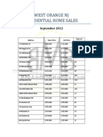 West Orange NJ Home Sales Prices