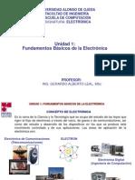 Fundamentos Básicos de Electrónica.pdf