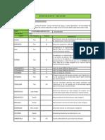 03 EstructuraDatosGDB Tables Dic11