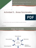 Actividad 5.- Areas Funcionales de una empresa