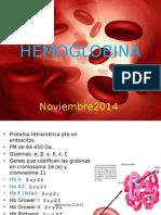 248637627 Hemoglobina y Nutricion
