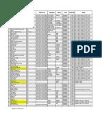LPT 66 Arrested List on 10 Mar 2015
