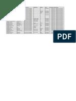 LPT 28 Release List on 10 Mar 2015 Case