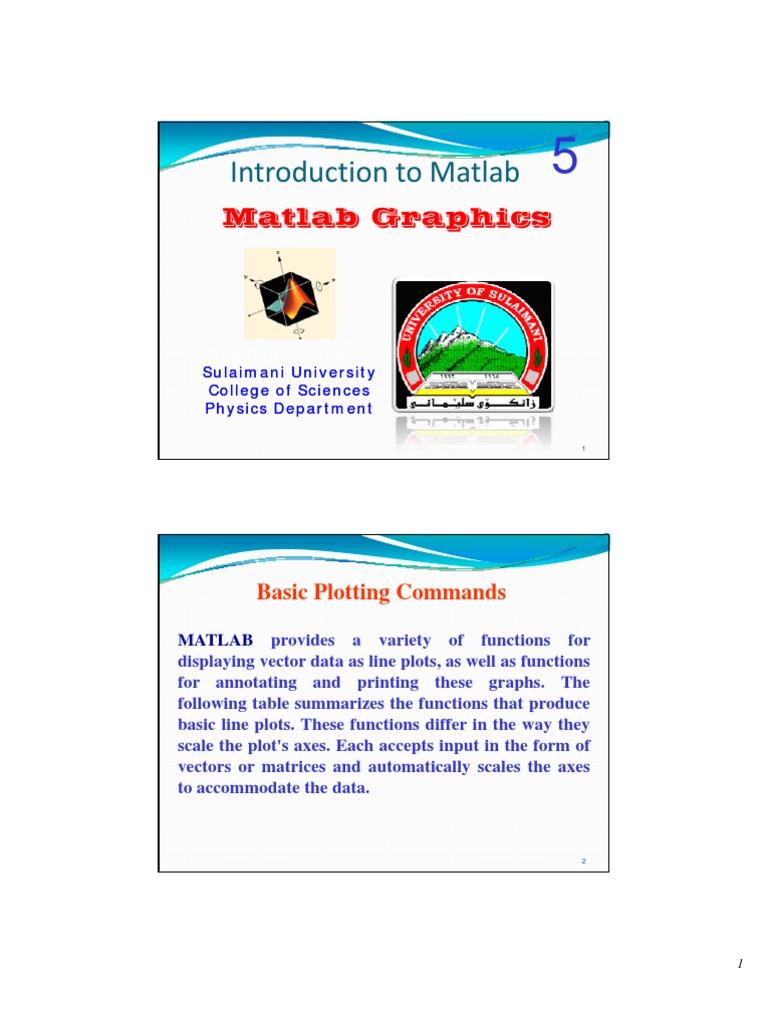 05 Matlab Graphics | Matrix (Mathematics) | Cartesian