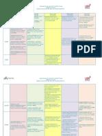 Planificação Semana da Leitura -2015