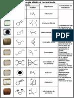 Simbolos de Plano Residencial Electrico