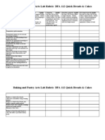 Competency Rubric 112