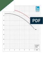 Curva pompa HDA65-12_2015_3_6_18_0_54