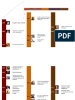 Cronología Mundial