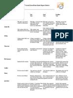 Rubric Book Report Power Point Presentation.doc