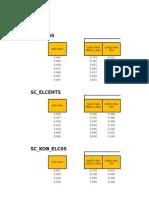 Graficas 6 Pisos PDP
