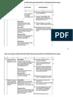 5a. Uraian Kegiatan Aktualisasi (MPDAS) Dokter Umum Rumah Sakit