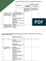 5b. Tabel Rancangan Aktualisasi Dokter Umum Rumah Sakit