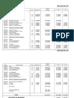 Formula Polinomica Cost