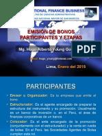 Emision de Bonos, Participantes y Etapas