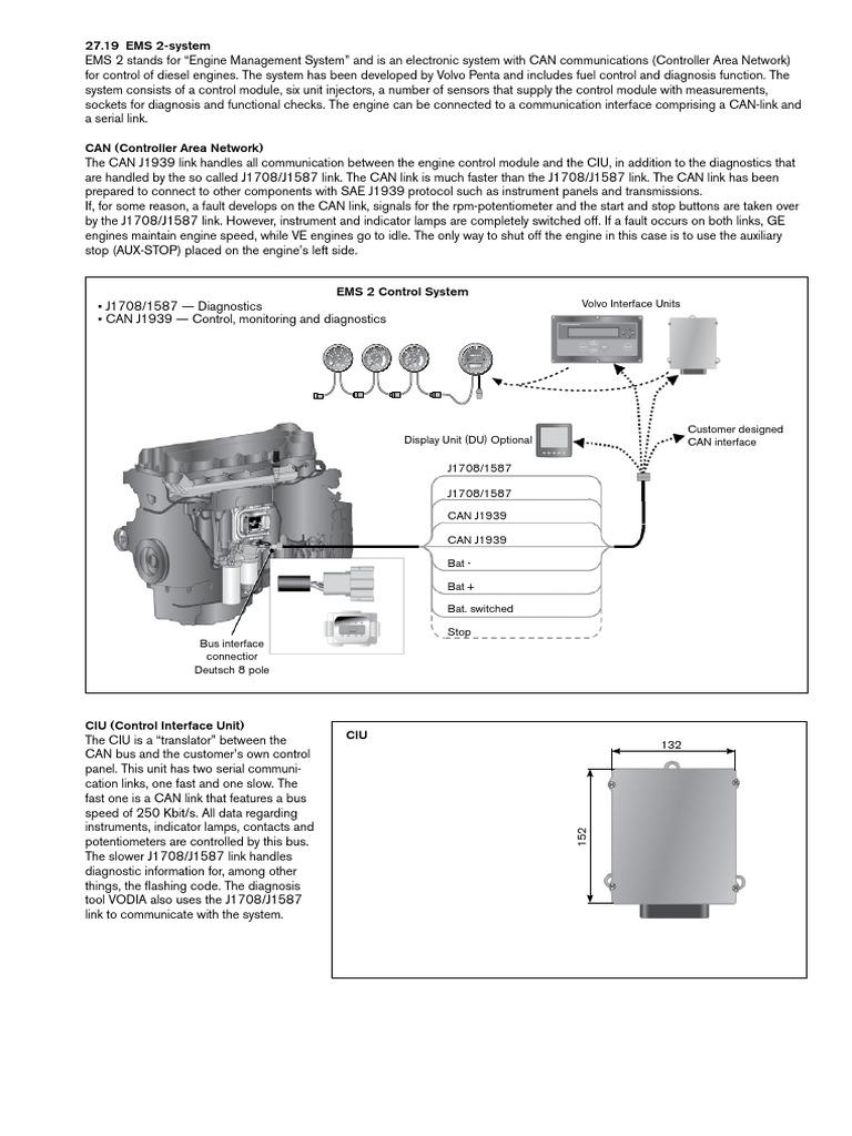 Volvo Penta Ems2 Wiring Diagram Basic Schematics Tad1421ge Control System1 Electrical Engineering Rh Scribd Com 1996 Starter 57 Water Passages