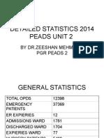 DETAILED STATISTICS 2014.ppt