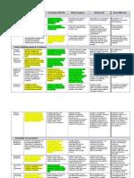 (w37) ra rubric peer review