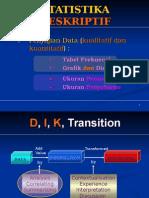 Modul 2. Statistika Deskriptif