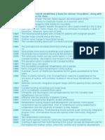 putney rehab centre timetable