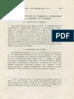 Nociones de Latin Botanico