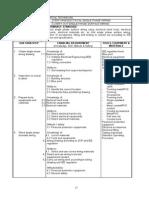 Job Profil Kursus CBT