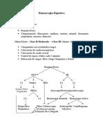 Algoritmo Hemorragia Digestiva