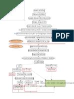 LI Rae - Patomekanisme Syok Hipovolemik (Hipsen 1)
