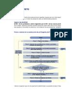 Diagrama de Pareto II